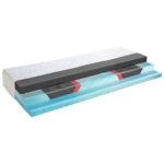 SCHLARAFFIA® GELTEX® Revolution 7-Zonen-Komfortschaummatratze (90x200, H3)
