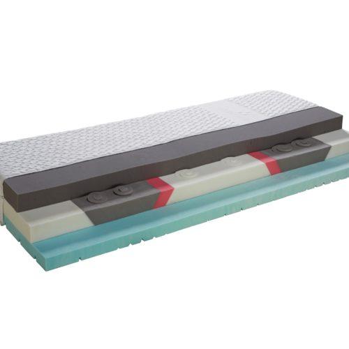 SCHLARAFFIA® GELTEX® Revolution 7-Zonen-Komfortschaummatratze (90x190, H2)